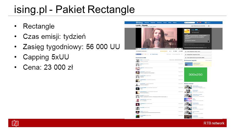 RTB network ising.pl - Pakiet Rectangle Rectangle Czas emisji: tydzień Zasięg tygodniowy: 56 000 UU Capping 5xUU Cena: 23 000 zł