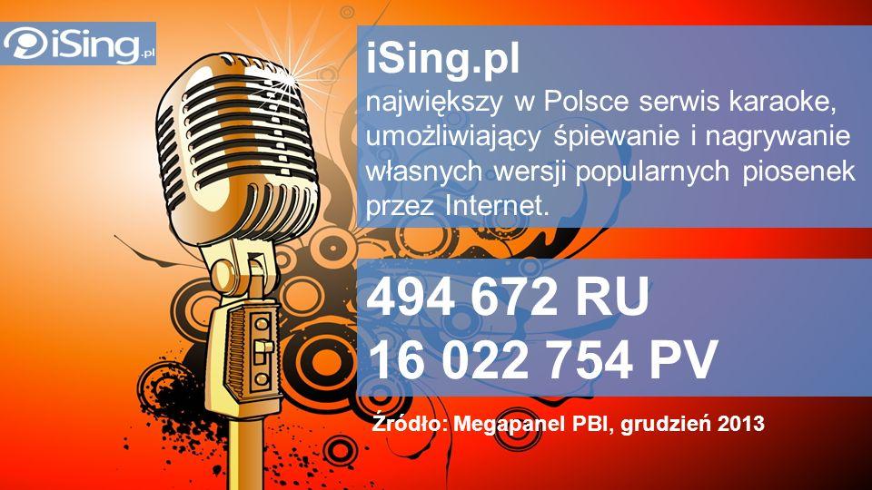 RTB network iSing.pl największy w Polsce serwis karaoke, umożliwiający śpiewanie i nagrywanie własnych wersji popularnych piosenek przez Internet.