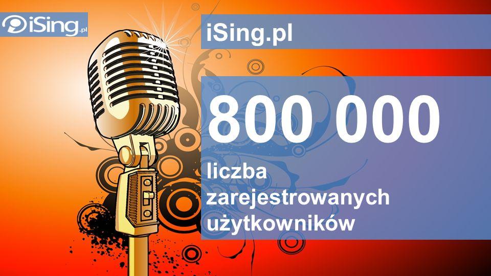 RTB network iSing.pl 800 000 liczba zarejestrowanych użytkowników