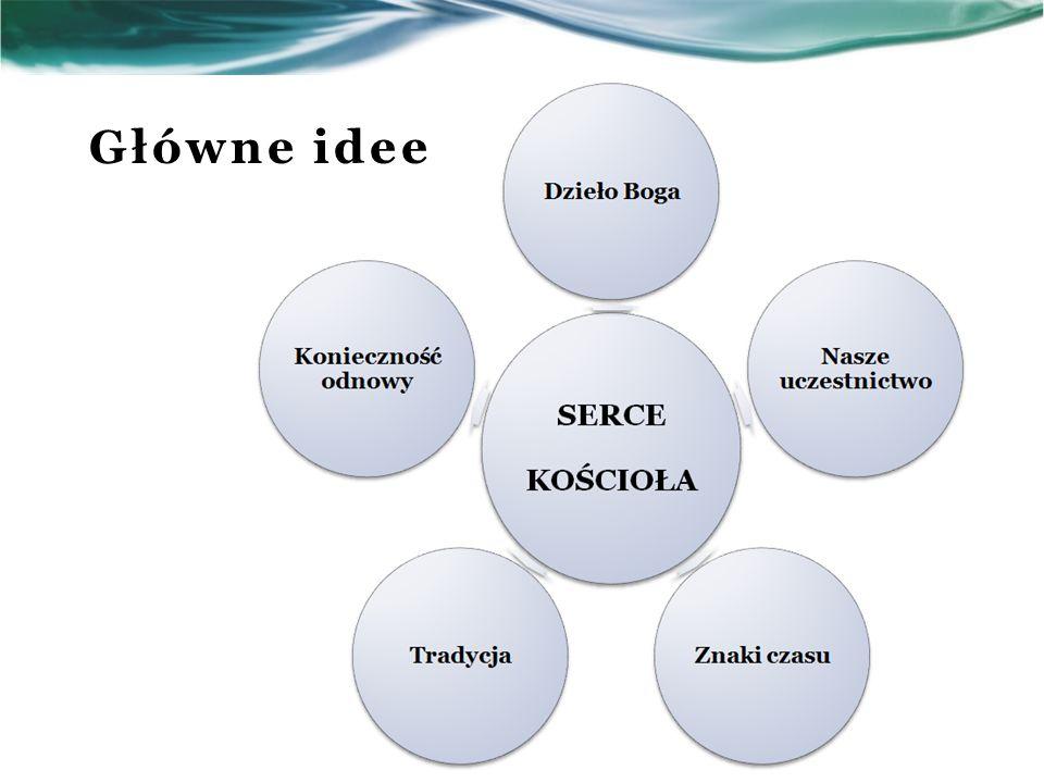 Główne idee