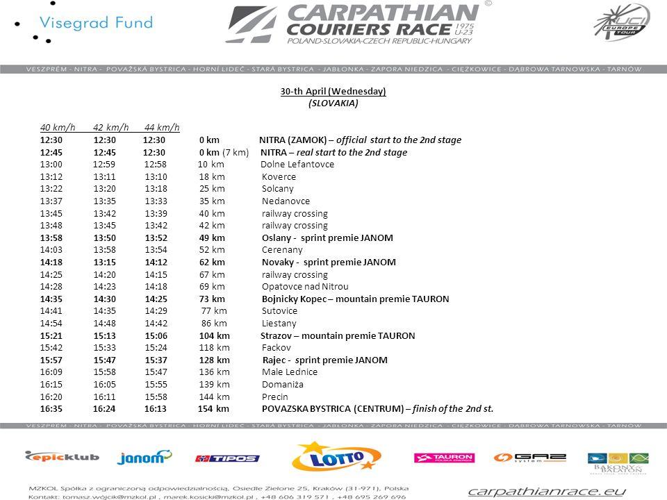 30-th April (Wednesday) (SLOVAKIA) 40 km/h 42 km/h 44 km/h 12:30 12:30 12:30 0 km NITRA (ZAMOK) – official start to the 2nd stage 12:45 12:45 12:30 0