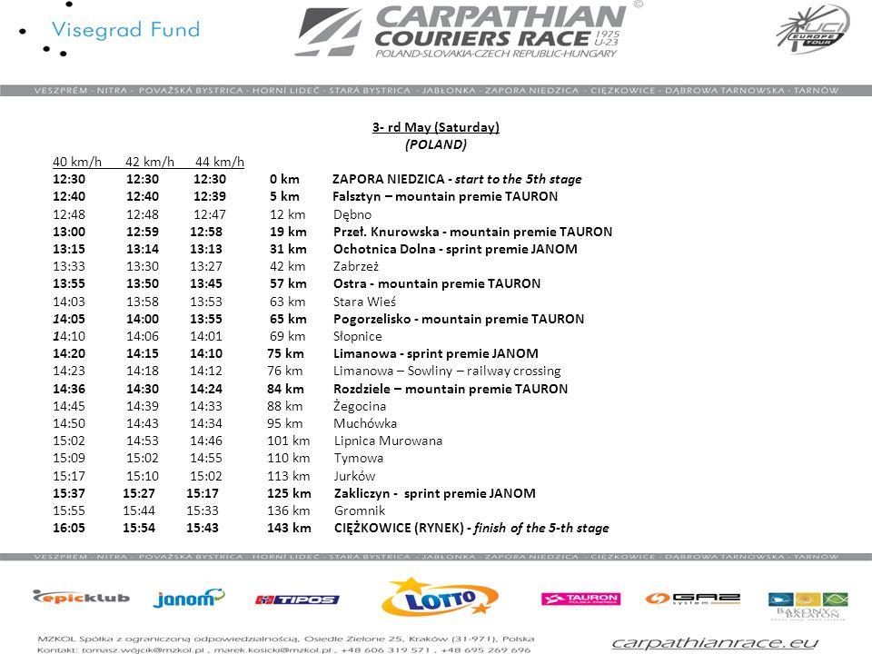 3- rd May (Saturday) (POLAND) 40 km/h 42 km/h 44 km/h 12:30 12:30 12:30 0 km ZAPORA NIEDZICA - start to the 5th stage 12:40 12:40 12:39 5 km Falsztyn