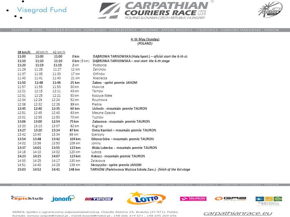 4- th May (Sunday) (POLAND) 38 km/h 40 km/h 42 km/h 11:00 11:00 11:00 0 km DĄBROWA TARNOWSKA (Hala Sport.) – oficial start the 6-th st. 11:10 11:10 11