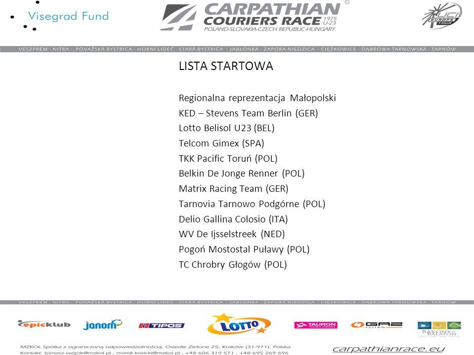 LISTA STARTOWA Regionalna reprezentacja Małopolski KED – Stevens Team Berlin (GER) Lotto Belisol U23 (BEL) Telcom Gimex (SPA) TKK Pacific Toruń (POL)