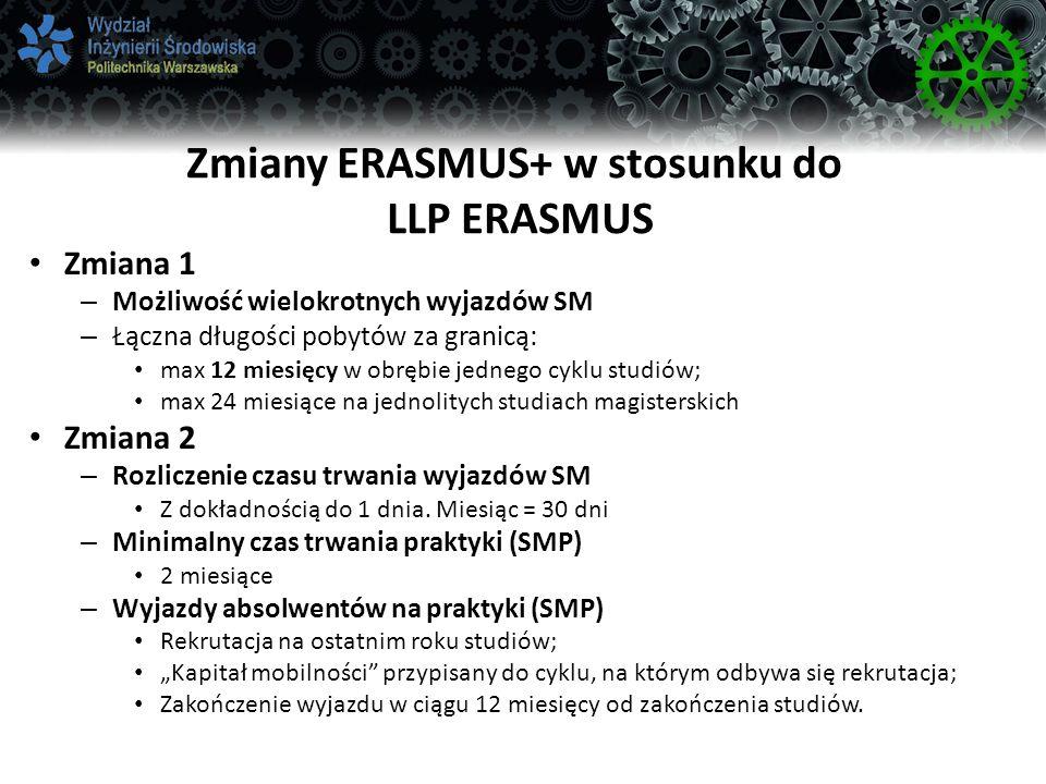 Zmiany ERASMUS+ w stosunku do LLP ERASMUS Zmiana 1 – Możliwość wielokrotnych wyjazdów SM – Łączna długości pobytów za granicą: max 12 miesięcy w obrębie jednego cyklu studiów; max 24 miesiące na jednolitych studiach magisterskich Zmiana 2 – Rozliczenie czasu trwania wyjazdów SM Z dokładnością do 1 dnia.
