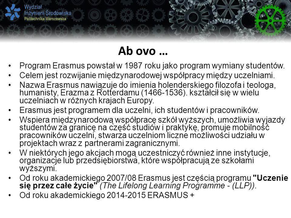 Ab ovo … Program Erasmus powstał w 1987 roku jako program wymiany studentów.