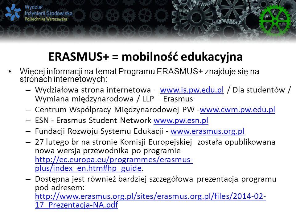 ERASMUS+ = mobilność edukacyjna Więcej informacji na temat Programu ERASMUS+ znajduje się na stronach internetowych: – Wydziałowa strona internetowa – www.is.pw.edu.pl / Dla studentów / Wymiana międzynarodowa / LLP – Erasmuswww.is.pw.edu.pl – Centrum Współpracy Międzynarodowej PW -www.cwm.pw.edu.plwww.cwm.pw.edu.pl – ESN - Erasmus Student Network www.pw.esn.plwww.pw.esn.pl – Fundacji Rozwoju Systemu Edukacji - www.erasmus.org.plwww.erasmus.org.pl – 27 lutego br na stronie Komisji Europejskiej została opublikowana nowa wersja przewodnika po programie http://ec.europa.eu/programmes/erasmus- plus/index_en.htm#hp_guide.