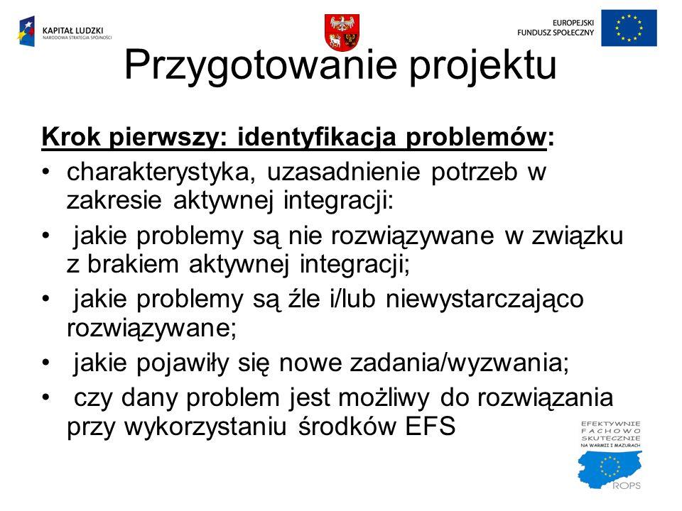 Krok pierwszy: identyfikacja problemów: charakterystyka, uzasadnienie potrzeb w zakresie aktywnej integracji: jakie problemy są nie rozwiązywane w zwi