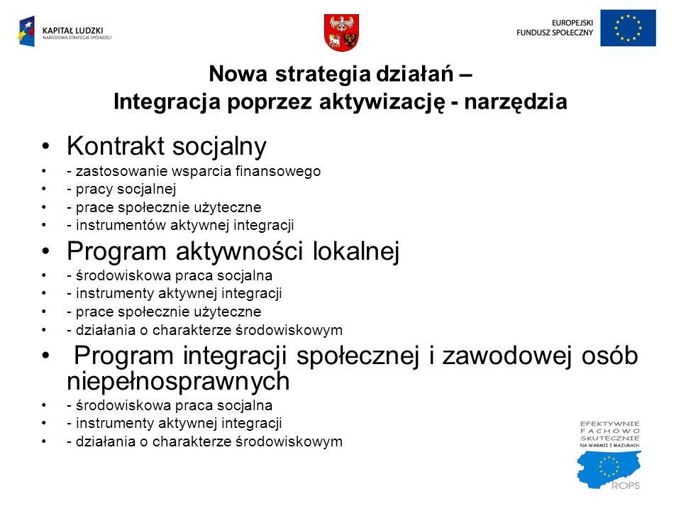 Kontrakt socjalny - zastosowanie wsparcia finansowego - pracy socjalnej - prace społecznie użyteczne - instrumentów aktywnej integracji Program aktywn