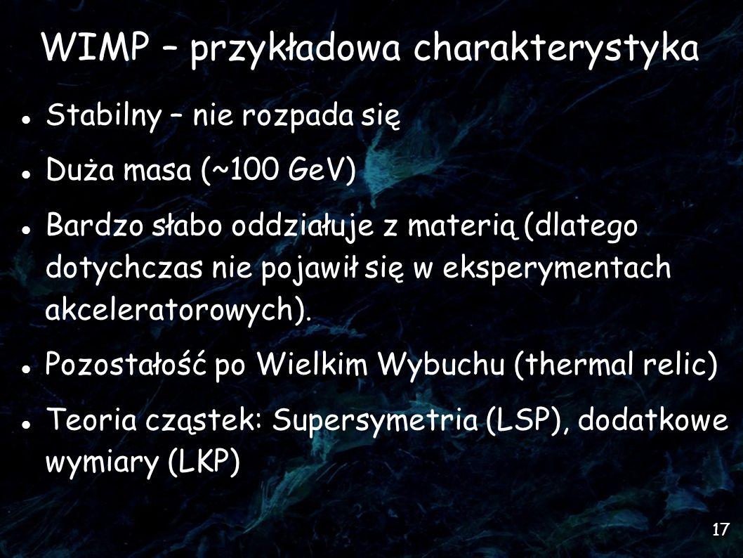 17 WIMP – przykładowa charakterystyka Stabilny – nie rozpada się Duża masa (~100 GeV) Bardzo słabo oddziałuje z materią (dlatego dotychczas nie pojawił się w eksperymentach akceleratorowych).