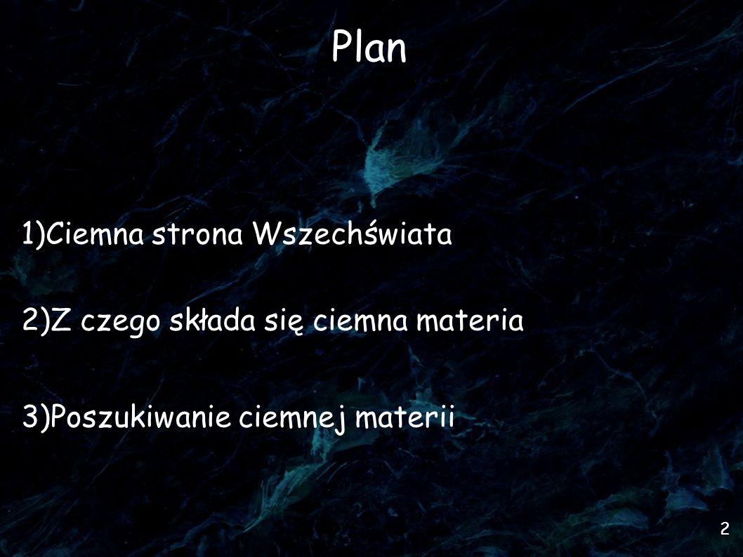 2 Plan 1)Ciemna strona Wszechświata 2)Z czego składa się ciemna materia 3)Poszukiwanie ciemnej materii