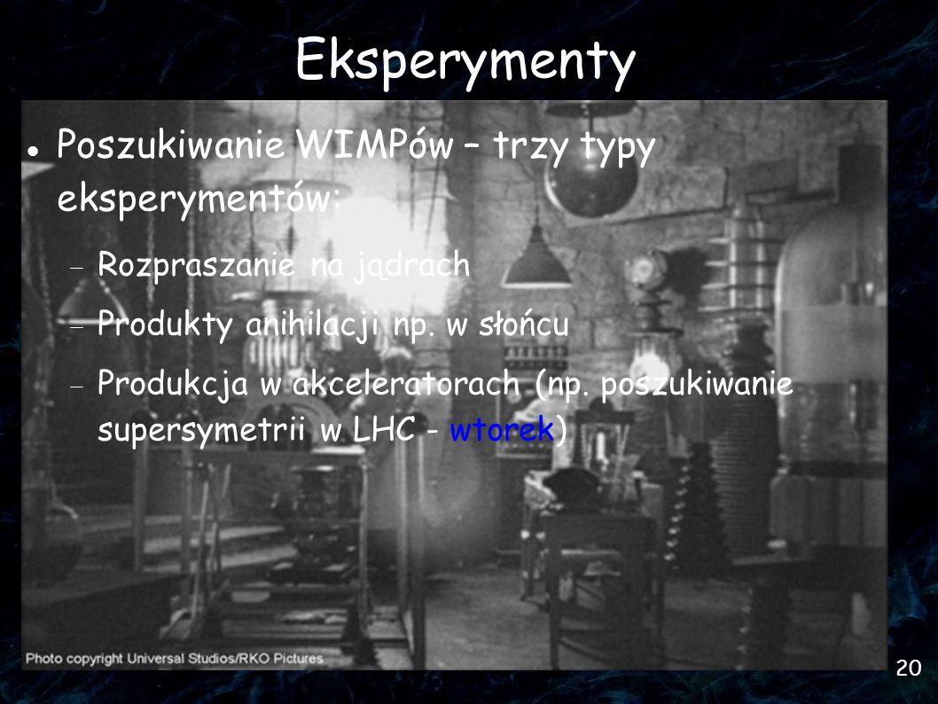 20 Eksperymenty Poszukiwanie WIMPów – trzy typy eksperymentów: Rozpraszanie na jądrach Produkty anihilacji np. w słońcu Produkcja w akceleratorach (np