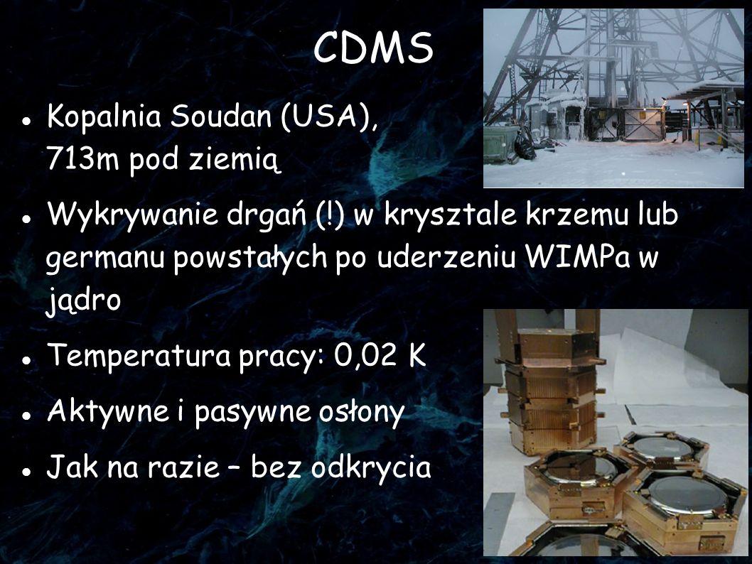 22 CDMS Kopalnia Soudan (USA), 713m pod ziemią Wykrywanie drgań (!) w krysztale krzemu lub germanu powstałych po uderzeniu WIMPa w jądro Temperatura pracy: 0,02 K Aktywne i pasywne osłony Jak na razie – bez odkrycia