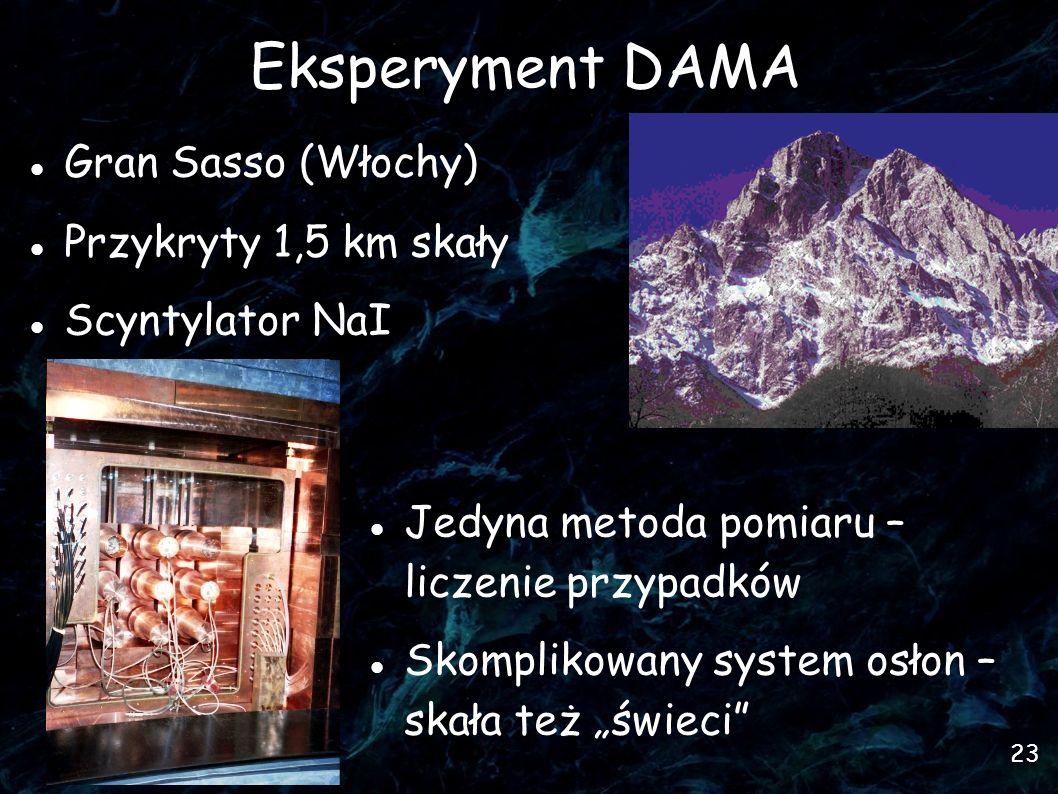 23 Eksperyment DAMA Gran Sasso (Włochy) Przykryty 1,5 km skały Scyntylator NaI Jedyna metoda pomiaru – liczenie przypadków Skomplikowany system osłon
