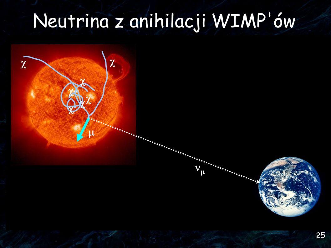 25 Neutrina z anihilacji WIMP ów