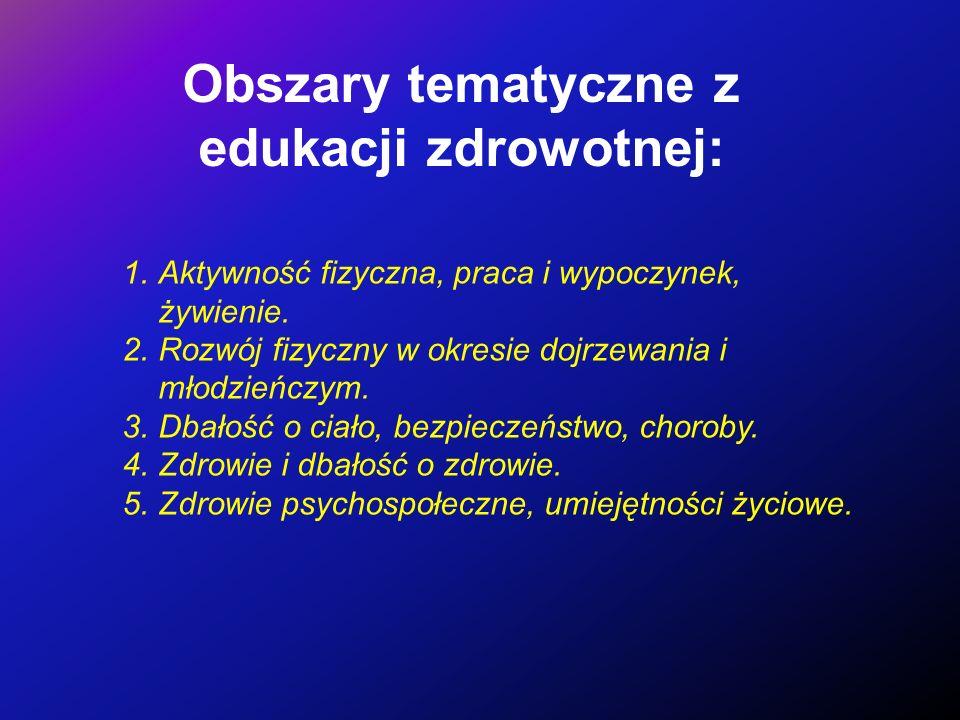 Obszary tematyczne z edukacji zdrowotnej: 1.Aktywność fizyczna, praca i wypoczynek, żywienie. 2.Rozwój fizyczny w okresie dojrzewania i młodzieńczym.