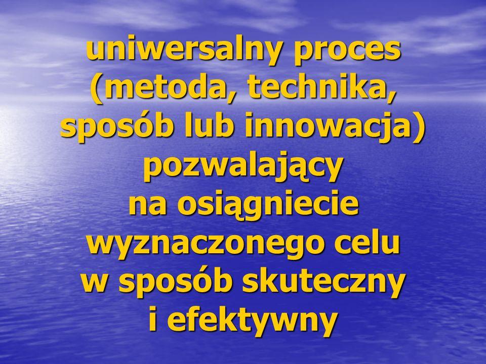 uniwersalny proces (metoda, technika, sposób lub innowacja) pozwalający na osiągniecie wyznaczonego celu w sposób skuteczny i efektywny