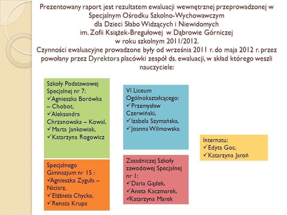 Prezentowany raport jest rezultatem ewaluacji wewnętrznej przeprowadzonej w Specjalnym Ośrodku Szkolno-Wychowawczym dla Dzieci Słabo Widzących i Niewi