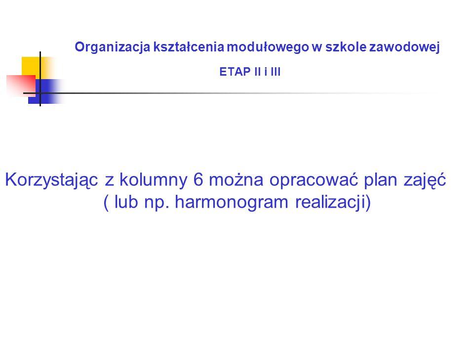 Organizacja kształcenia modułowego w szkole zawodowej ETAP II i III Korzystając z kolumny 6 można opracować plan zajęć ( lub np. harmonogram realizacj