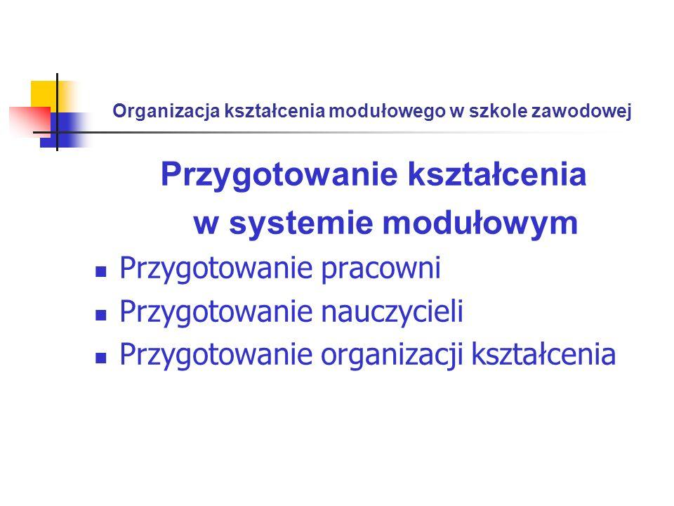 Organizacja kształcenia modułowego w szkole zawodowej Przygotowanie pracowni Planując wyposażenie pracowni możemy korzystać z: programu nauczania (założenia programowo organizacyjne kształcenia, programy poszczególnych jednostek modułowych), standardów wyposażenia pracowni
