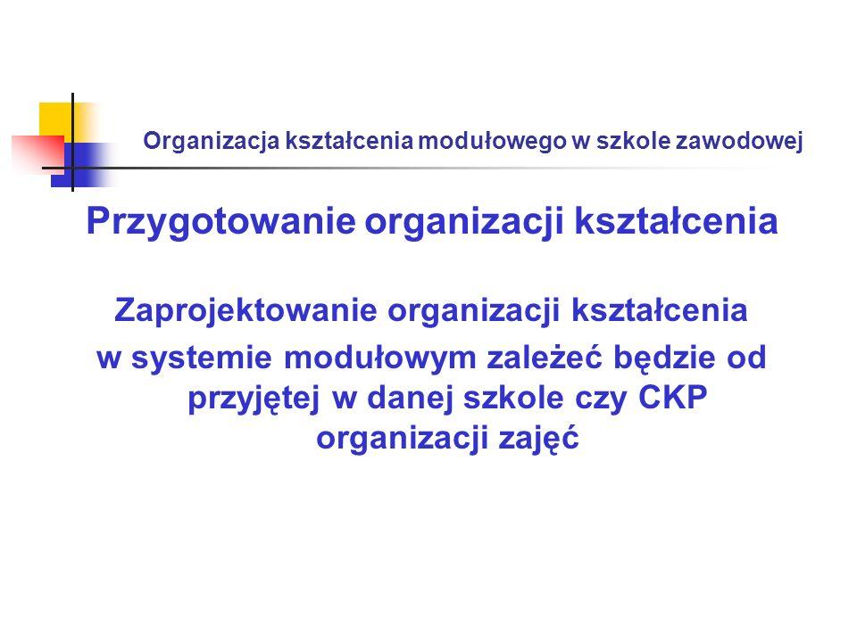Organizacja kształcenia modułowego w szkole zawodowej Przygotowanie organizacji kształcenia Zaprojektowanie organizacji kształcenia w systemie modułowym zależeć będzie od przyjętej w danej szkole czy CKP organizacji zajęć