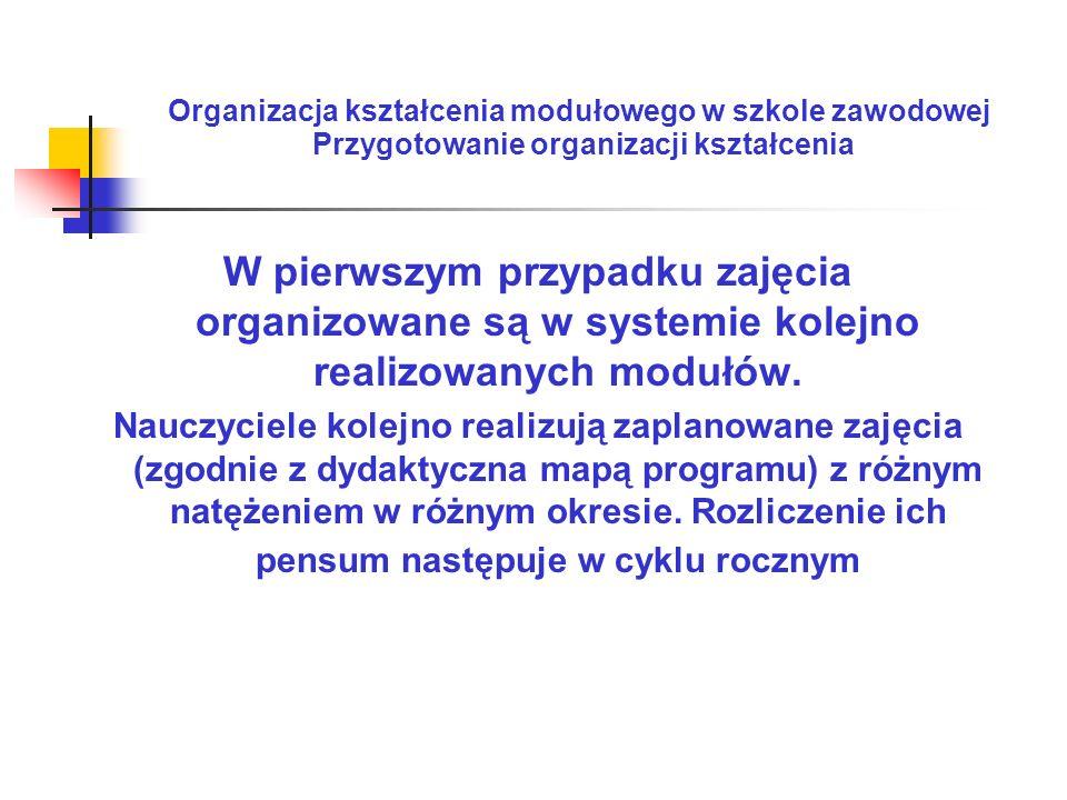 Organizacja kształcenia modułowego w szkole zawodowej Przygotowanie organizacji kształcenia W pierwszym przypadku zajęcia organizowane są w systemie k