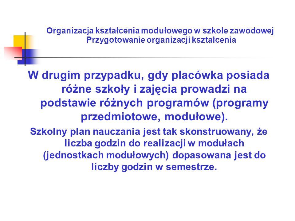 Organizacja kształcenia modułowego w szkole zawodowej Przygotowanie organizacji kształcenia W drugim przypadku, gdy placówka posiada różne szkoły i zajęcia prowadzi na podstawie różnych programów (programy przedmiotowe, modułowe).