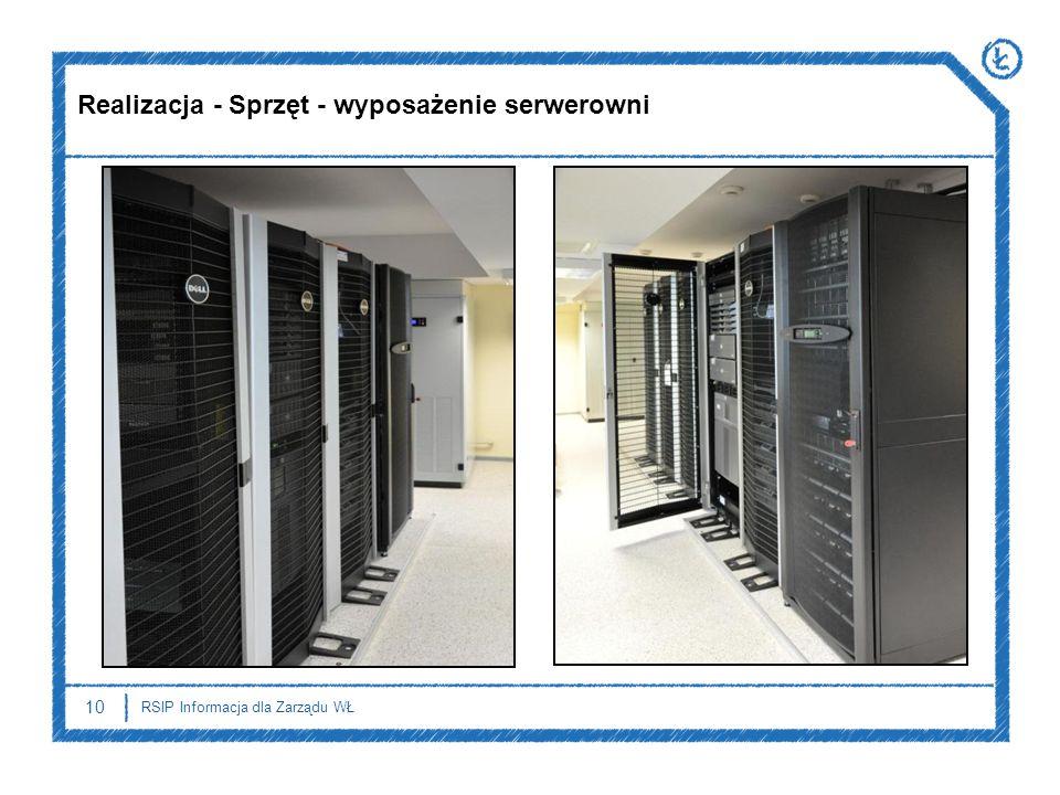 10 RSIP Informacja dla Zarządu WŁ Realizacja - Sprzęt - wyposażenie serwerowni