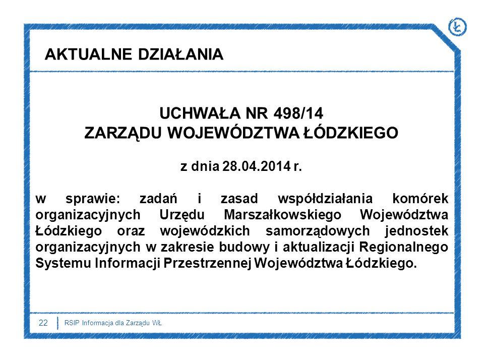 22 RSIP Informacja dla Zarządu WŁ UCHWAŁA NR 498/14 ZARZĄDU WOJEWÓDZTWA ŁÓDZKIEGO z dnia 28.04.2014 r. w sprawie: zadań i zasad współdziałania komórek