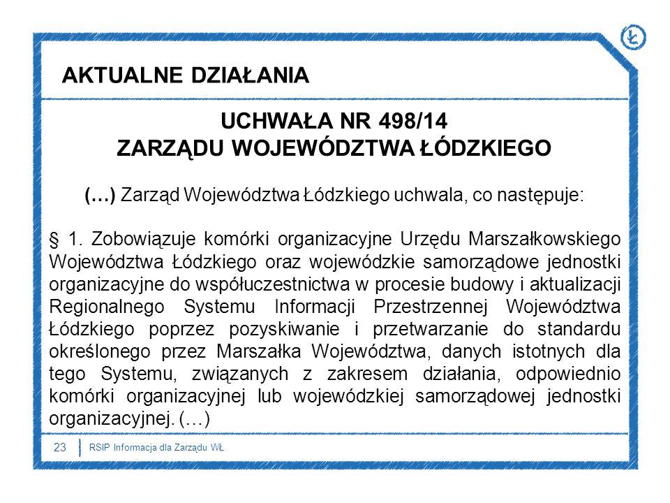 23 RSIP Informacja dla Zarządu WŁ UCHWAŁA NR 498/14 ZARZĄDU WOJEWÓDZTWA ŁÓDZKIEGO (…) Zarząd Województwa Łódzkiego uchwala, co następuje: § 1. Zobowią