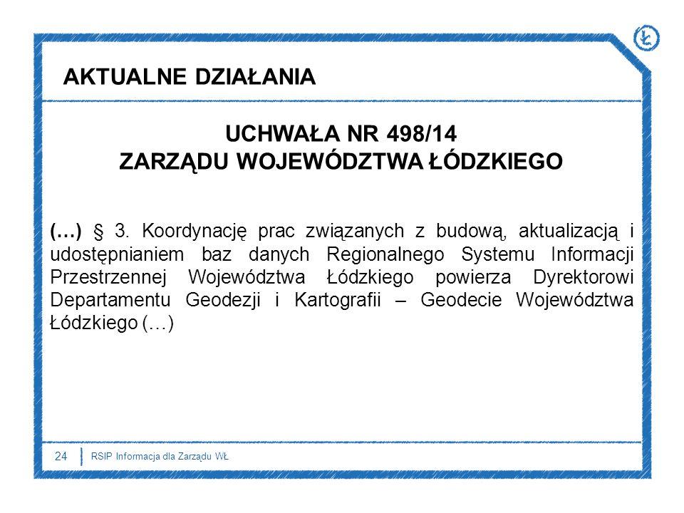 24 RSIP Informacja dla Zarządu WŁ UCHWAŁA NR 498/14 ZARZĄDU WOJEWÓDZTWA ŁÓDZKIEGO (…) § 3. Koordynację prac związanych z budową, aktualizacją i udostę