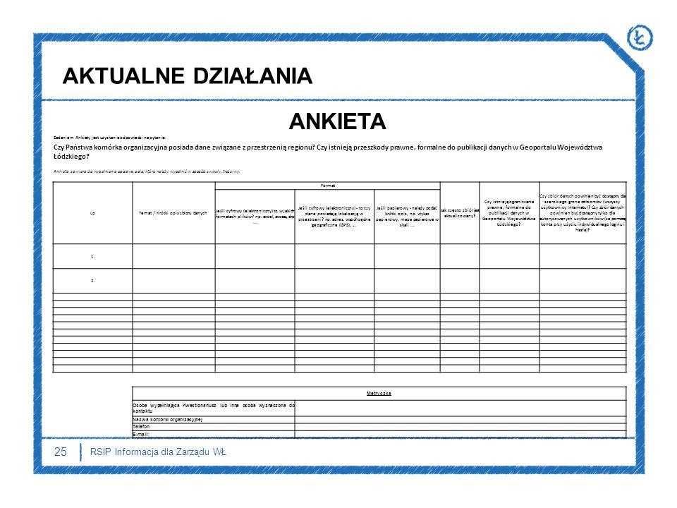 25 RSIP Informacja dla Zarządu WŁ ANKIETA Zadaniem Ankiety jest uzyskanie odpowiedzi na pytanie: Czy Państwa komórka organizacyjna posiada dane związa