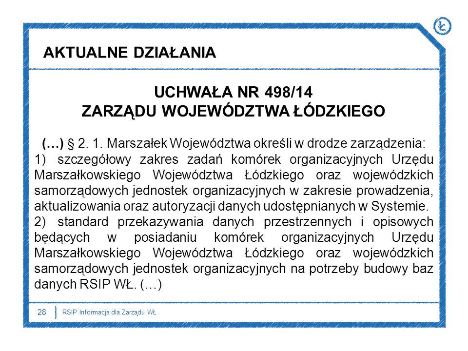 28 RSIP Informacja dla Zarządu WŁ UCHWAŁA NR 498/14 ZARZĄDU WOJEWÓDZTWA ŁÓDZKIEGO (…) § 2. 1. Marszałek Województwa określi w drodze zarządzenia: 1) s