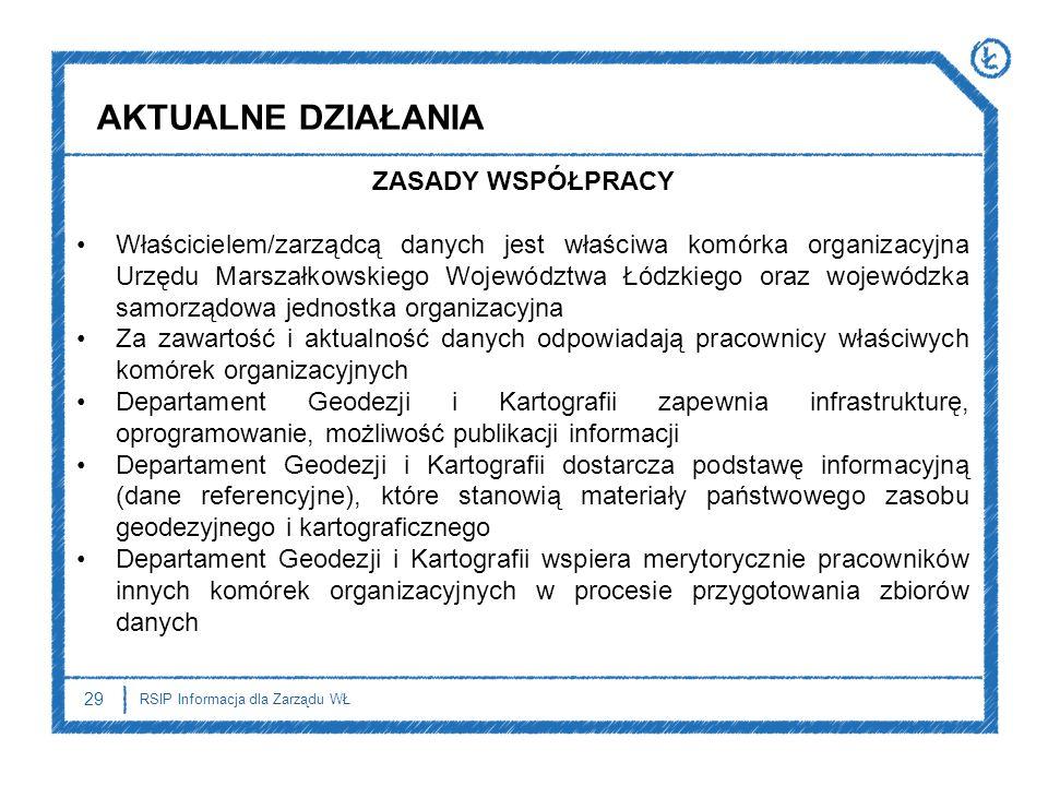29 RSIP Informacja dla Zarządu WŁ ZASADY WSPÓŁPRACY Właścicielem/zarządcą danych jest właściwa komórka organizacyjna Urzędu Marszałkowskiego Województ