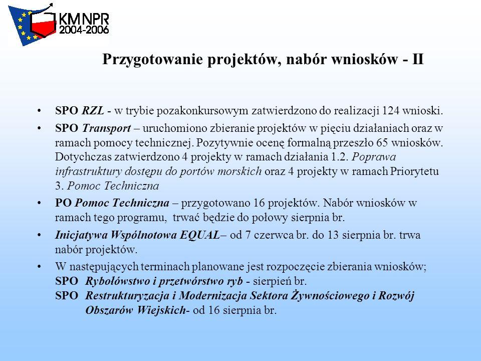 Przygotowanie projektów, nabór wniosków - II SPO RZL - w trybie pozakonkursowym zatwierdzono do realizacji 124 wnioski.