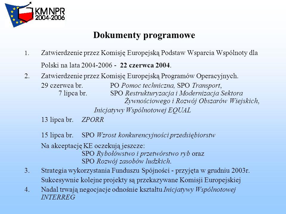 Dokumenty programowe 1.