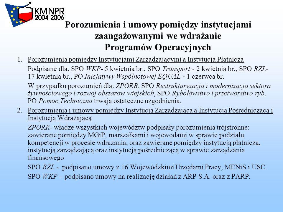 Porozumienia i umowy pomiędzy instytucjami zaangażowanymi we wdrażanie Programów Operacyjnych 1.