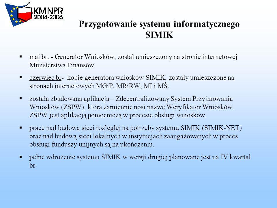 Przygotowanie systemu informatycznego SIMIK maj br.