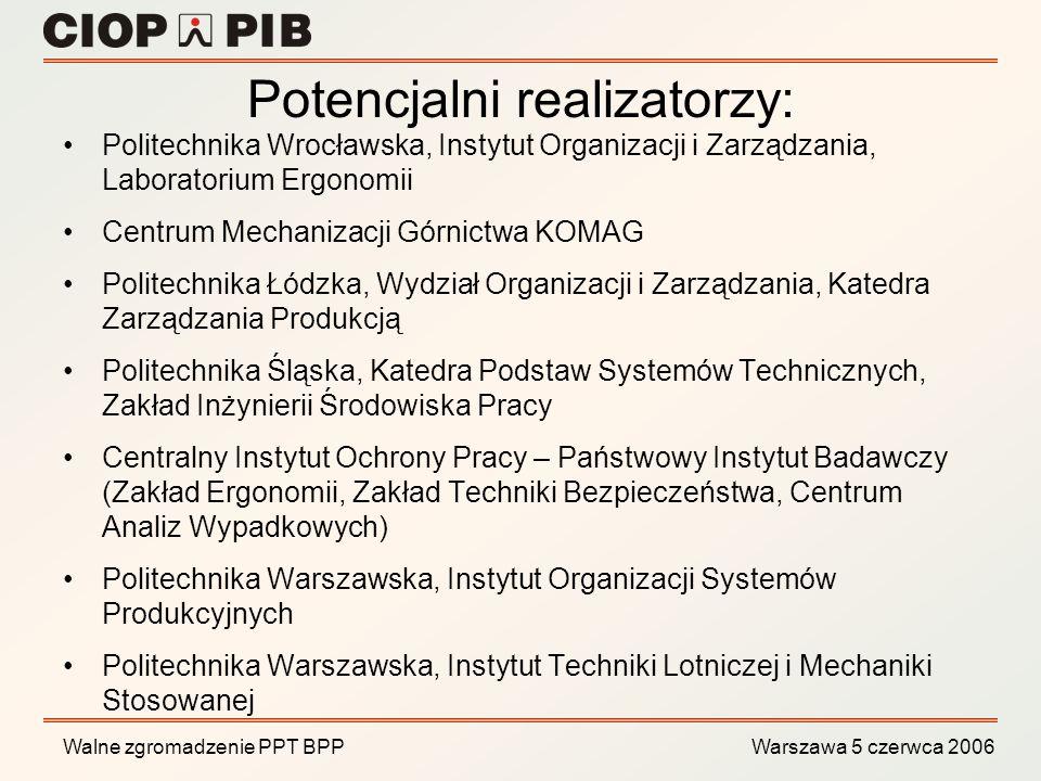 Walne zgromadzenie PPT BPP Warszawa 5 czerwca 2006 Potencjalni realizatorzy: Politechnika Wrocławska, Instytut Organizacji i Zarządzania, Laboratorium