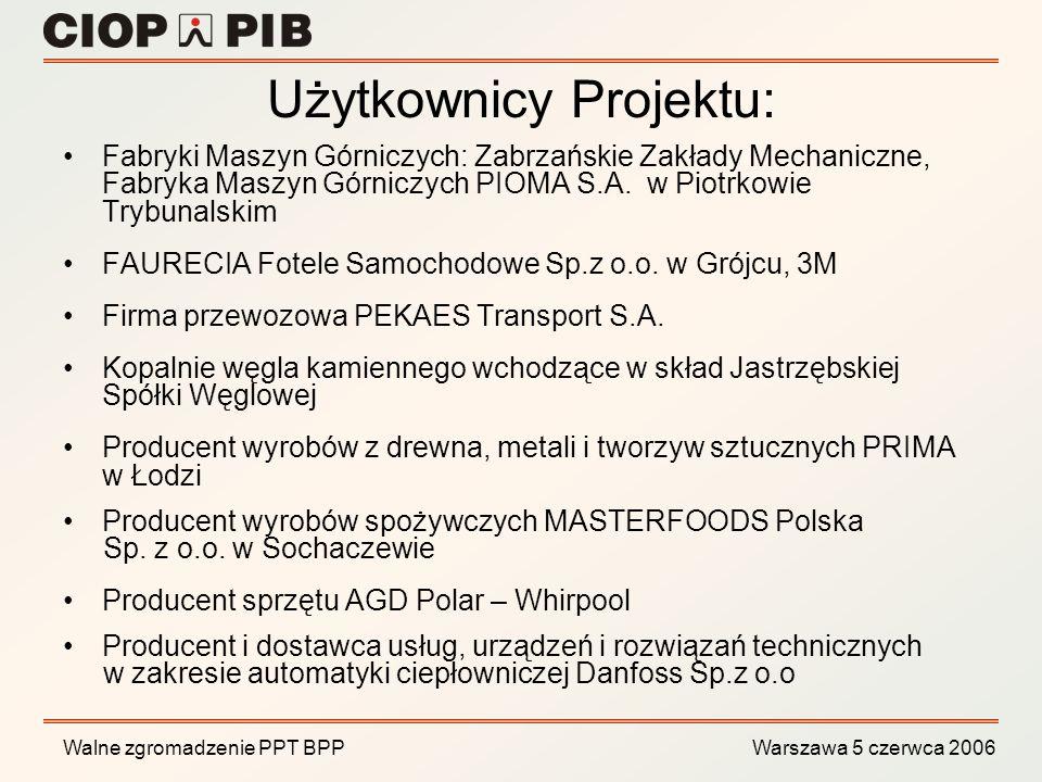 Walne zgromadzenie PPT BPP Warszawa 5 czerwca 2006 Użytkownicy Projektu: Fabryki Maszyn Górniczych: Zabrzańskie Zakłady Mechaniczne, Fabryka Maszyn Gó