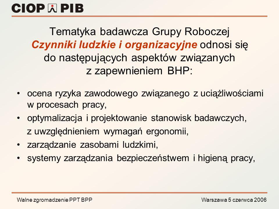 Walne zgromadzenie PPT BPP Warszawa 5 czerwca 2006 Tematyka badawcza Grupy Roboczej Czynniki ludzkie i organizacyjne odnosi się do następujących aspektów związanych z zapewnieniem BHP: doskonalenie metod organizacji i zarządzania, projektowanie nowych technologii z uwzględnieniem czynników ludzkich, promocja i kształtowanie kultury bezpieczeństwa, dostosowywanie stanowisk pracy aspekcie starzejącego się społeczeństwa.