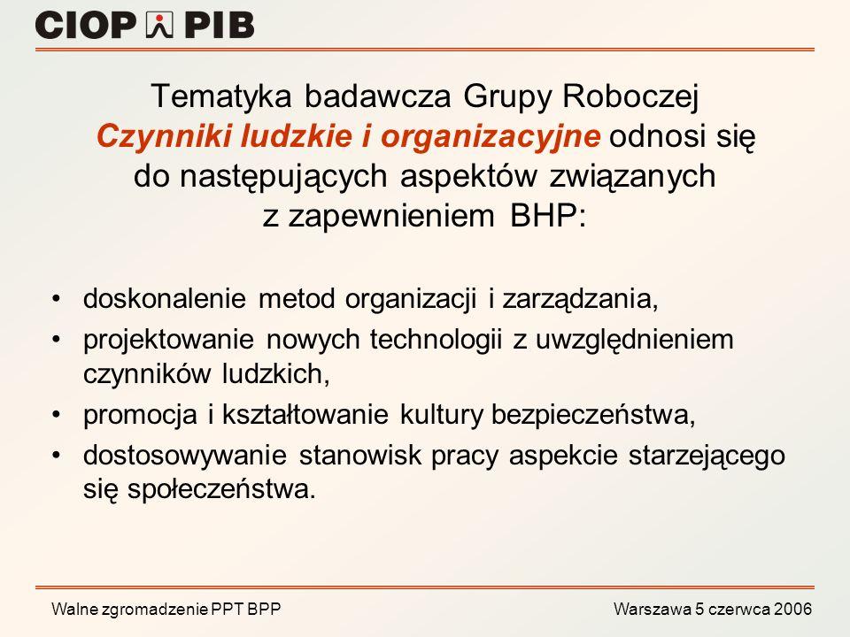 Walne zgromadzenie PPT BPP Warszawa 5 czerwca 2006 Struktura tematyczna Grupy Roboczej Czynniki ludzkie i organizacyjne w procesach pracy 1.Czynniki ludzkie a bezpieczeństwo w procesach produkcji 2.Czynniki ludzkie i efektywność zarządzania a bezpieczeństwo pracy i produktywność 3.Ocena ryzyka zawodowego i optymalizacja stanowisk pracy, z uwzględnieniem obciążeń układu mięśniowo-szkieletowego i aspektów starzejącego się społeczeństwa