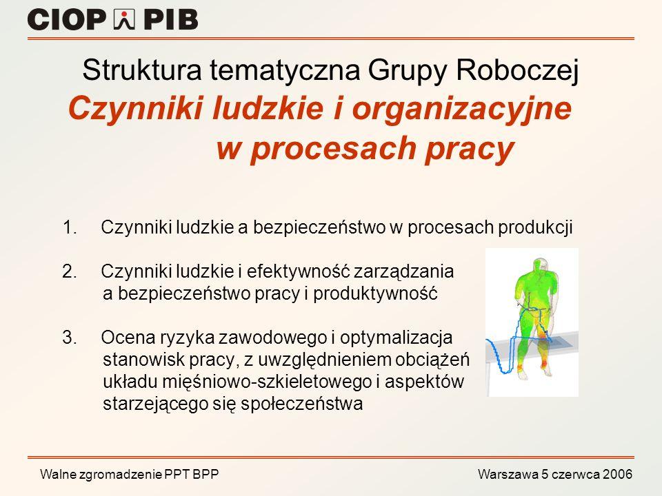 Walne zgromadzenie PPT BPP Warszawa 5 czerwca 2006 Struktura tematyczna Grupy Roboczej Czynniki ludzkie i organizacyjne w procesach pracy 1.Czynniki l