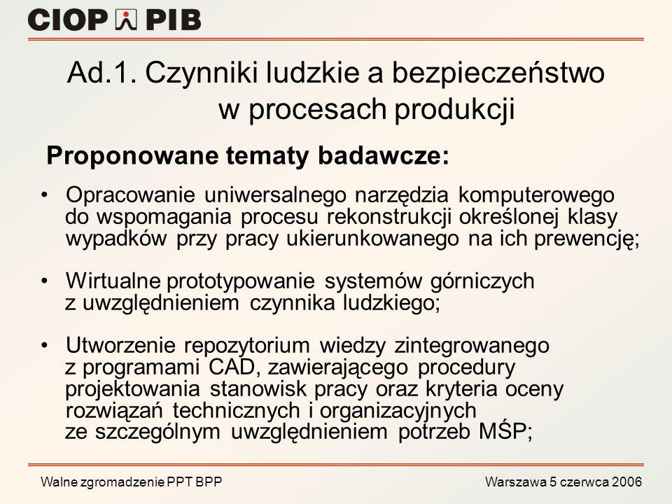Walne zgromadzenie PPT BPP Warszawa 5 czerwca 2006 Ad.1. Czynniki ludzkie a bezpieczeństwo w procesach produkcji Opracowanie uniwersalnego narzędzia k
