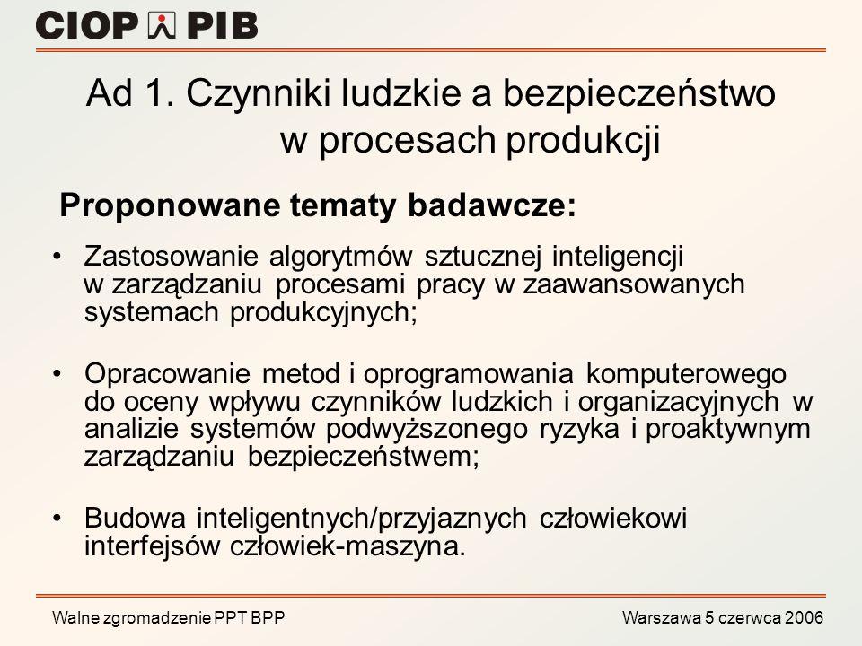 Walne zgromadzenie PPT BPP Warszawa 5 czerwca 2006 Ad 1. Czynniki ludzkie a bezpieczeństwo w procesach produkcji Zastosowanie algorytmów sztucznej int