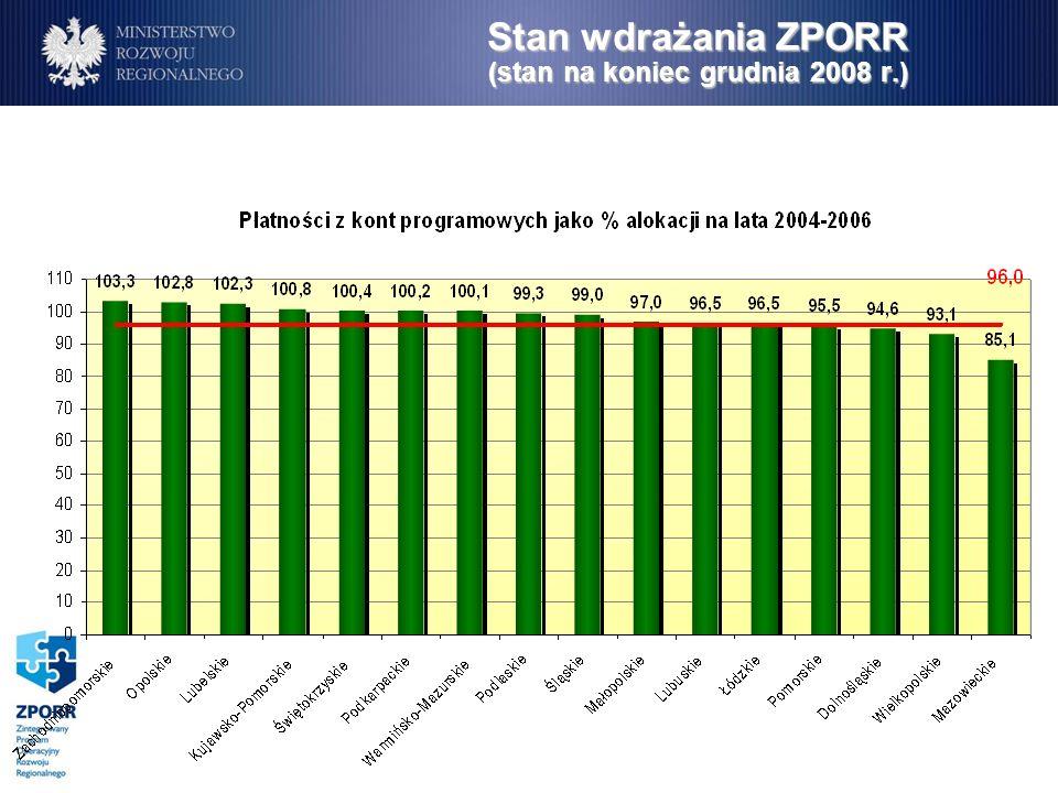 Stan wdrażania ZPORR - Płatności (stan na koniec grudnia 2008 r.)