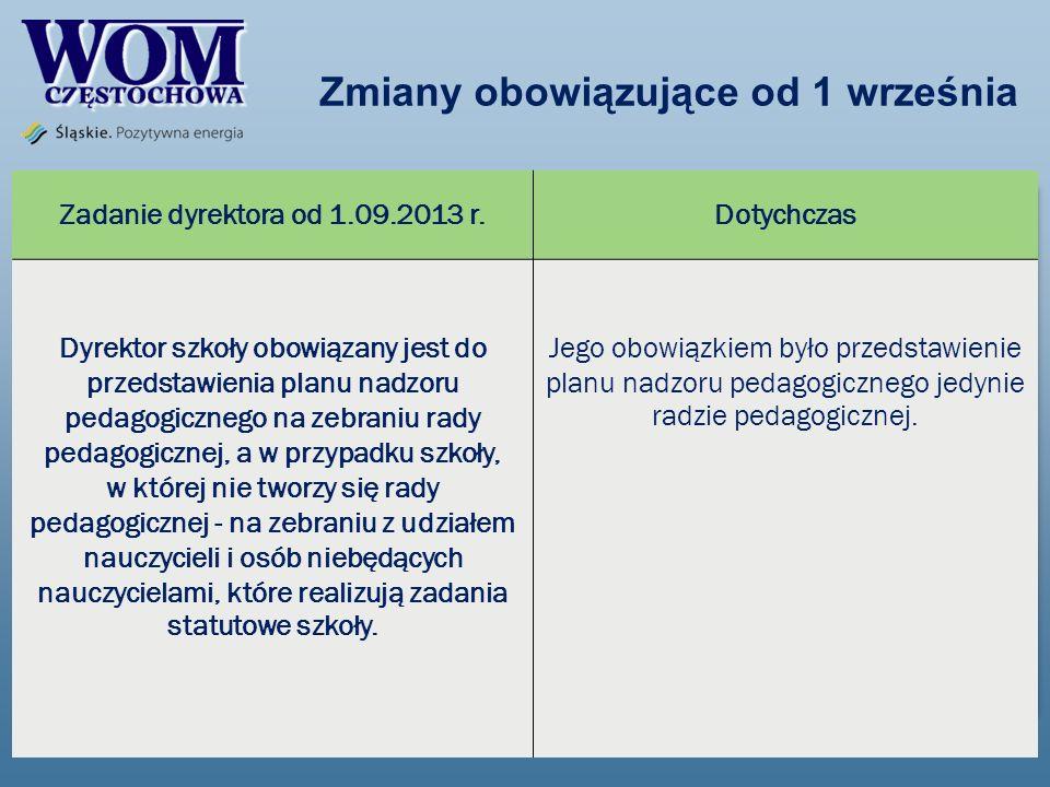 Zmiany obowiązujące od 1 września Zadanie dyrektora od 1.09.2013 r.Dotychczas Dyrektor szkoły obowiązany jest do przedstawienia planu nadzoru pedagog