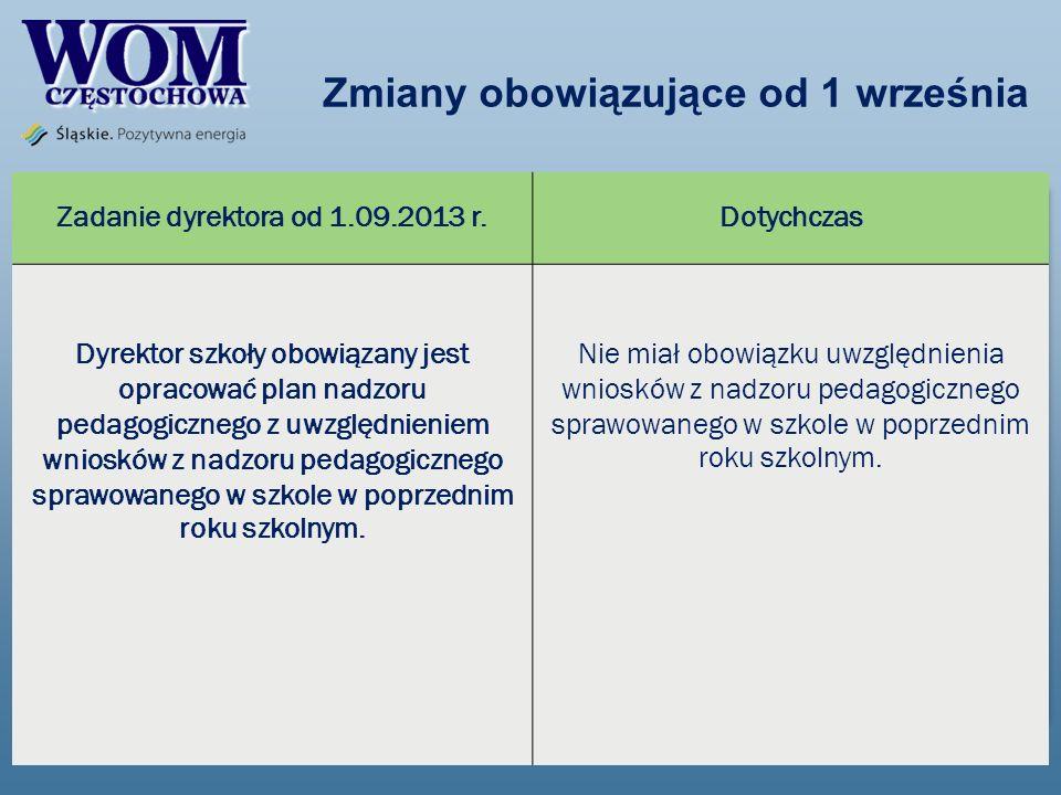 Zmiany obowiązujące od 1 września Zadanie dyrektora od 1.09.2013 r.Dotychczas Dyrektor szkoły obowiązany jest opracować plan nadzoru pedagogicznego z