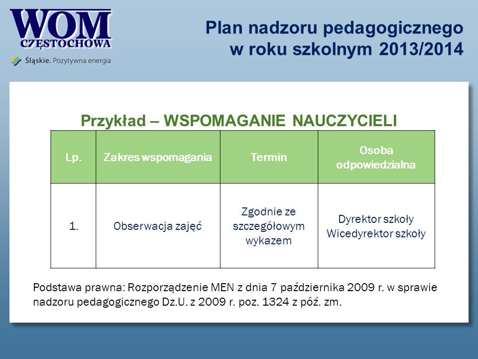 Plan nadzoru pedagogicznego w roku szkolnym 2013/2014 Przykład – WSPOMAGANIE NAUCZYCIELI Lp.Zakres wspomaganiaTermin Osoba odpowiedzialna 1.Obserwacja