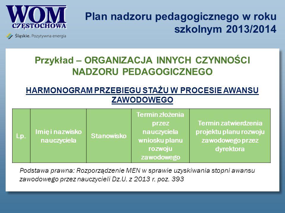 Plan nadzoru pedagogicznego w roku szkolnym 2013/2014 Przykład – ORGANIZACJA INNYCH CZYNNOŚCI NADZORU PEDAGOGICZNEGO HARMONOGRAM PRZEBIEGU STAŻU W PRO